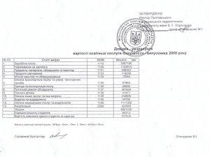 Фото: Студенти-бюджетники ПНПУ мають повертати кошти за навчання