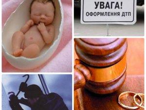 Фото: Події у Полтаві мовою цифр