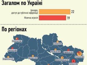 Фото: Вибори-2014: карта порушень на Полтавщині та Україні