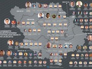 Фото: Проаналізували фаворитів виборчих округів Полтавщини