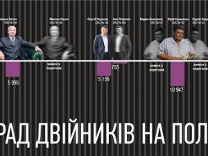 Фото: Поле битви – Полтавщина: двійники, технічні кандидати і «парашутисти»