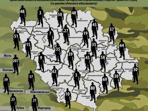 Фото: Життя після демобілізації: як зустрічатимуть військових у Полтавській області