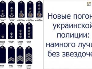 Відомо, як виглядатимуть погони українських поліцейських