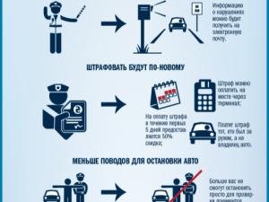 Фото: В Україні почали діяти нові правила дорожнього руху
