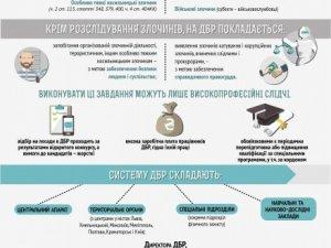 Фото: В Україні створили державне бюро розслідувань