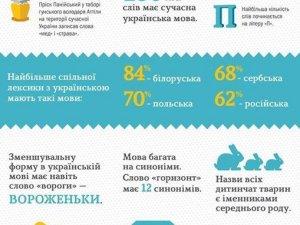 Фото: Міжнародний день рідної мови: 10 цікавих фактів про українську мову
