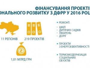 Фото: Полтавщина серед областей, де інвестпроекти фінансуватимуться за кошти ДФРР