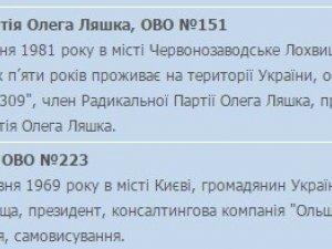 Фото: ЦВК зареєструвала перших кандидатів по 151-му округу