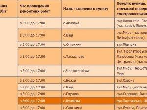 Фото: У Полтавському районі вимикатимуть світло: графік з 21 червня