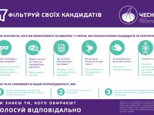 Фото: Битва за Полтавщину: рух «Чесно» про кандидатів 151 округу