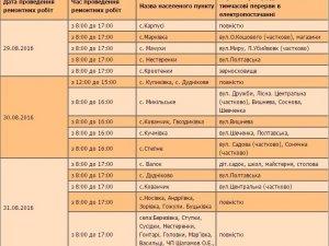Фото: У Полтавському районі вимикатимуть електроенергію: графік з 29 серпня